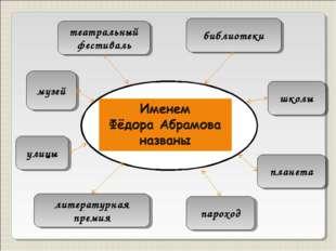 планета литературная премия улицы музей театральный фестиваль библиотеки школ