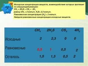 Исходные концентрации веществ, взаимодействие которых протекает по следующей