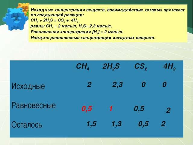 Исходные концентрации веществ, взаимодействие которых протекает по следующей...