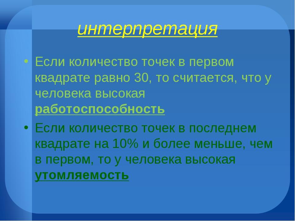 интерпретация Если количество точек в первом квадрате равно 30, то считается,...
