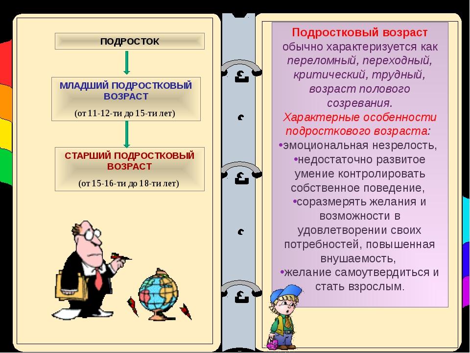 МЛАДШИЙ ПОДРОСТКОВЫЙ ВОЗРАСТ (от 11-12-ти до 15-ти лет) СТАРШИЙ ПОДРОСТКОВЫЙ...