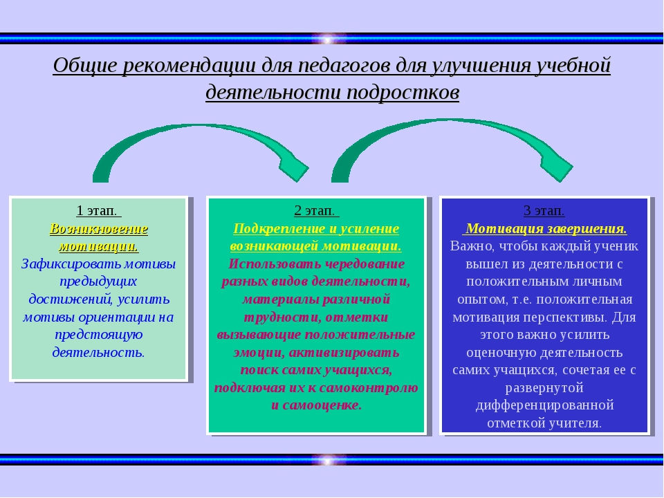 Общие рекомендации для педагогов для улучшения учебной деятельности подростко...