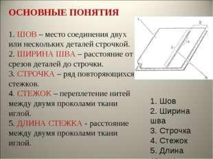 1. Шов 2. Ширина шва 3. Строчка 4. Стежок 5. Длина стежка ОСНОВНЫЕ ПОНЯТИЯ 1.