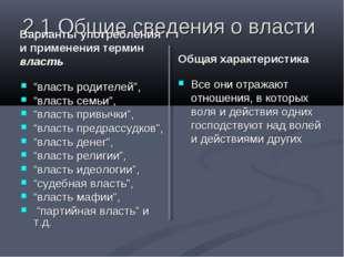 2.1 Общие сведения о власти Варианты употребления и применения термин власть