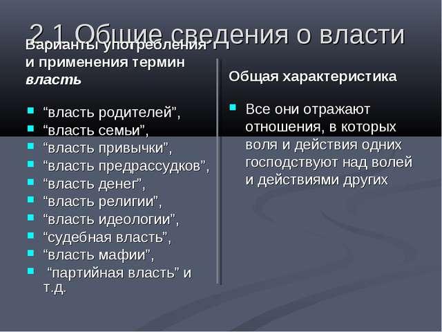2.1 Общие сведения о власти Варианты употребления и применения термин власть...