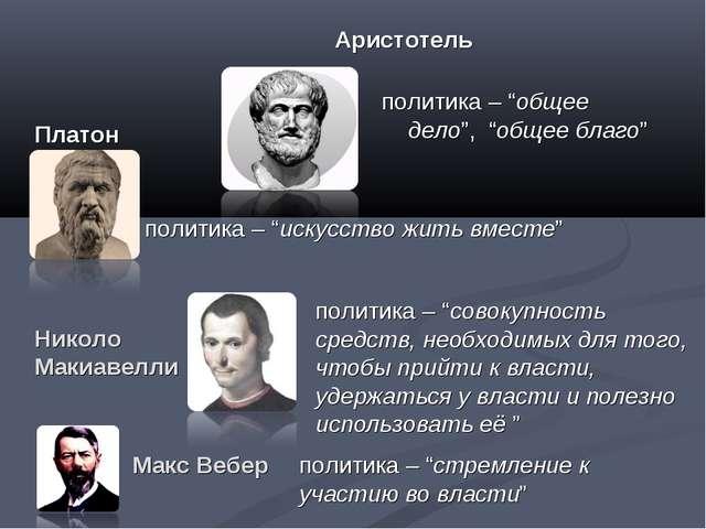 """Аристотель политика – """"искусство жить вместе"""" Платон Николо Макиавелли полит..."""