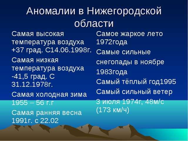 Аномалии в Нижегородской области