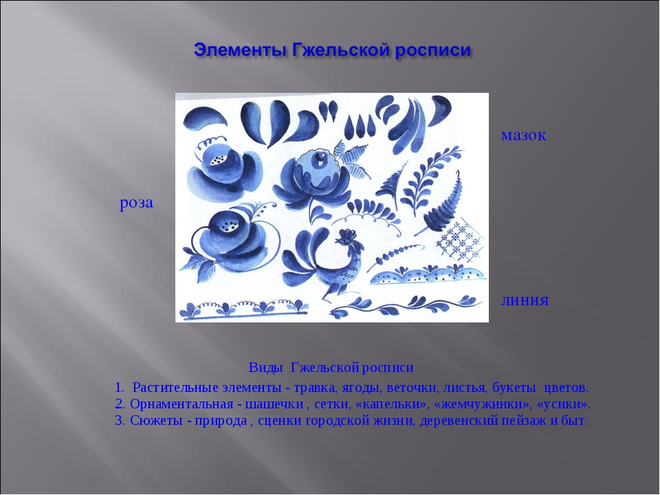 Виды Гжельской росписи 1. Растительные элементы - травка, ягоды, веточки, ли...