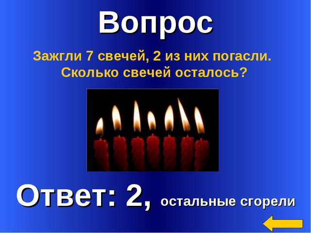 Вопрос Ответ: 2, остальные сгорели Зажгли 7 свечей, 2 из них погасли. Сколько...