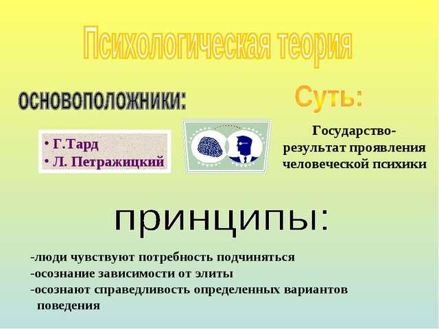 Г.Тард Л. Петражицкий -люди чувствуют потребность подчиняться -осознание зав...