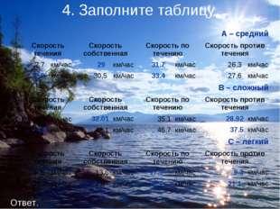 4. Заполните таблицу Ответ. А – средний Скорость теченияСкорость собственн