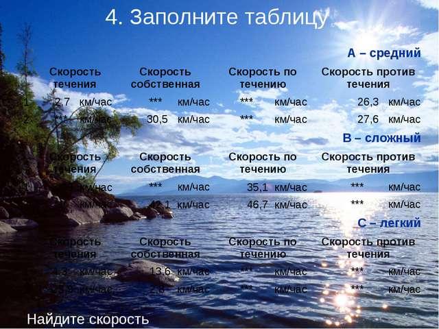 4. Заполните таблицу Найдите скорость А – средний Скорость теченияСкорость...