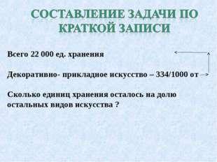 Всего 22 000 ед. хранения Декоративно- прикладное искусство – 334/1000 от Ско