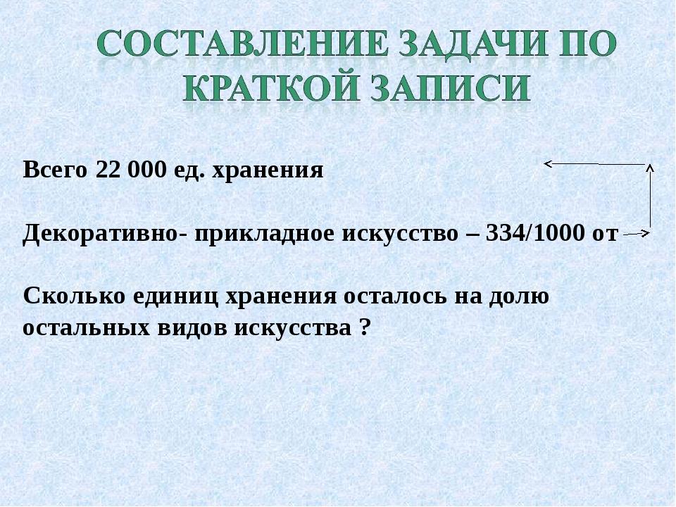 Всего 22 000 ед. хранения Декоративно- прикладное искусство – 334/1000 от Ско...