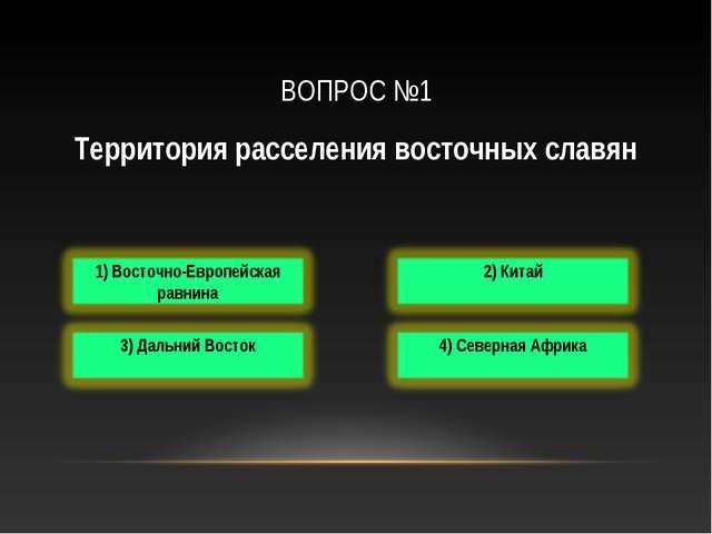ВОПРОС №1 Территория расселения восточных славян