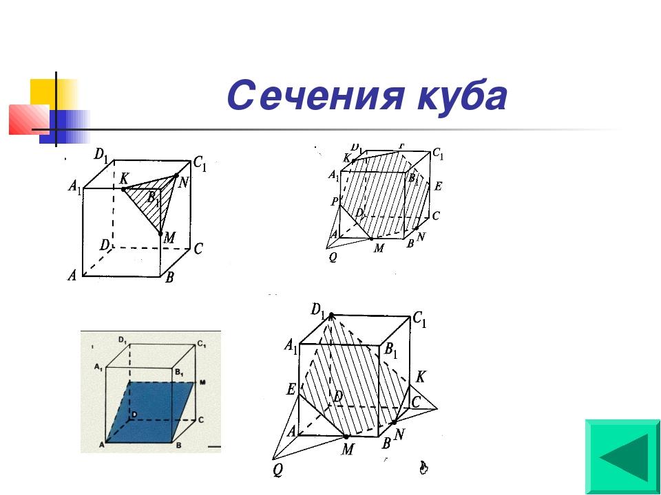 Сечения куба