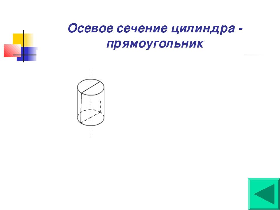 Осевое сечение цилиндра - прямоугольник