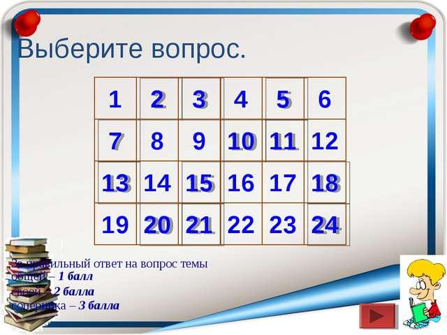 Выберите вопрос. 1 2 3 4 5 6 11 7 9 8 10 12 13 14 18 17 16 15 19 20 21 24 22...