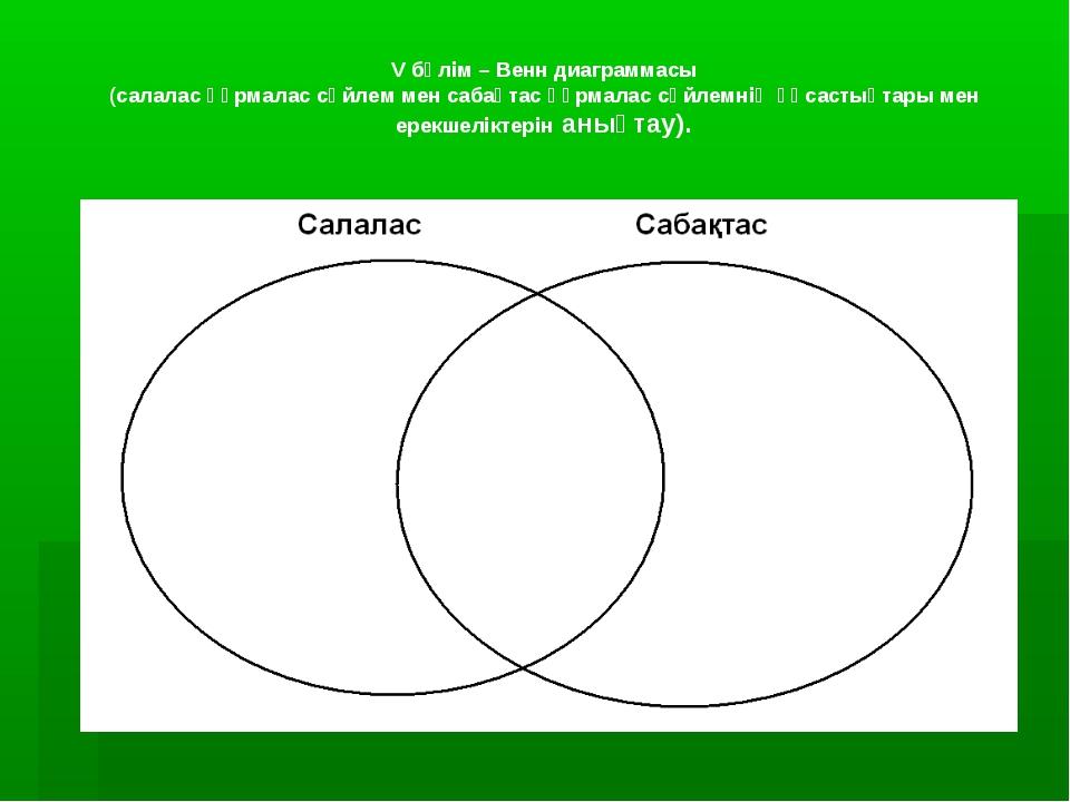 V бөлім – Венн диаграммасы (салалас құрмалас сөйлем мен сабақтас құрмалас сөй...