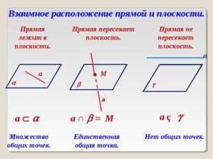 Взаимное расположение прямой и плоскости. Прямая лежит в плоскости. Прямая пе