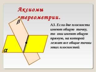 Аксиомы стереометрии. А3. Если две плоскости имеют общую точку, то они имеют