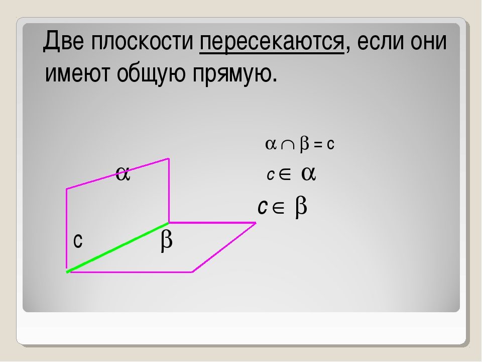 Две плоскости пересекаются, если они имеют общую прямую.    = с  с   с...