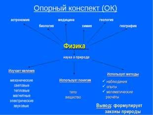 Опорный конспект (ОК) Физика астрономия медицина геология химия биология наук