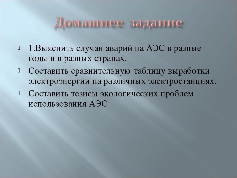 1.Выяснить случаи аварий на АЭС в разные годы и в разных странах. Составить с...