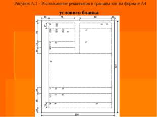Рисунок А.1 - Расположение реквизитов и границы зон на формате А4 углового бл