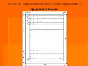 Рисунок А.2 - Расположение реквизитов и границы зон на формате А4 продольного