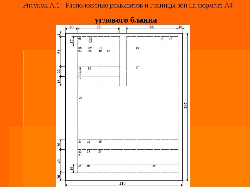 Рисунок А.1 - Расположение реквизитов и границы зон на формате А4 углового бл...