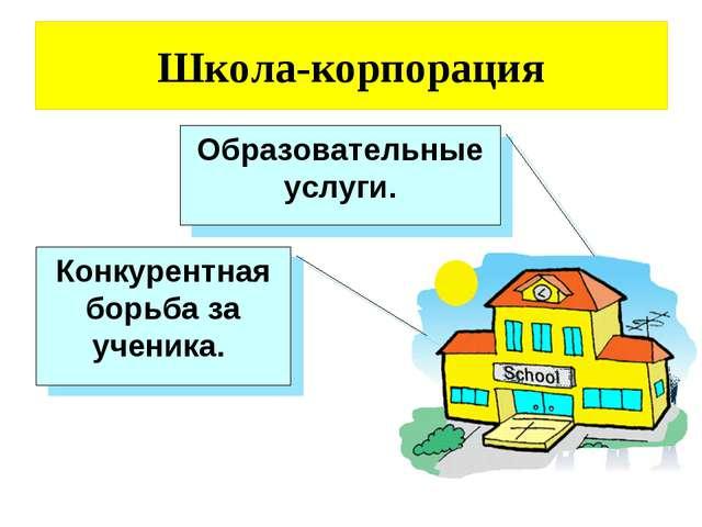 Школа-корпорация Образовательные услуги. Конкурентная борьба за ученика.