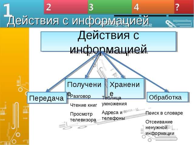 Действия с информацией Действия с информацией Получение Хранение Обработка Ра...