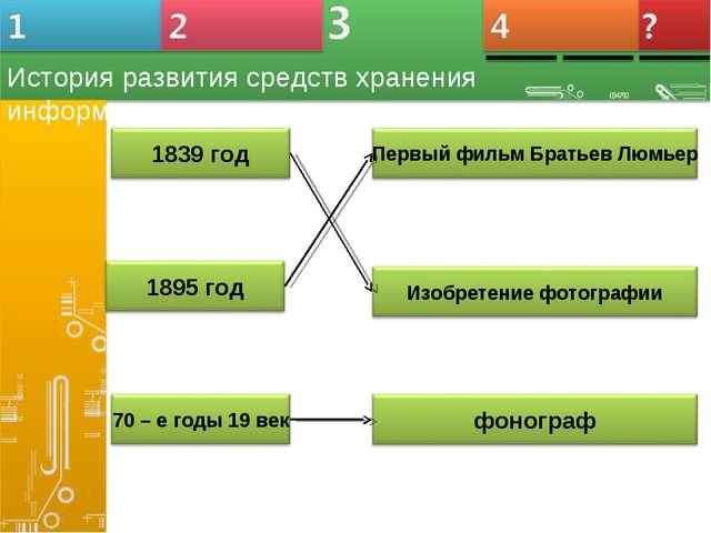 История развития средств хранения информации