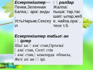 Миға шабуыл Ескерткіштер Пенки,ЗеленнаяБалка,Қарағанды ,УстьНарым,Сексеуіл Құ