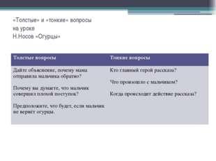 «Толстые» и «тонкие» вопросы на уроке Н.Носов «Огурцы» Толстые вопросы Тонки
