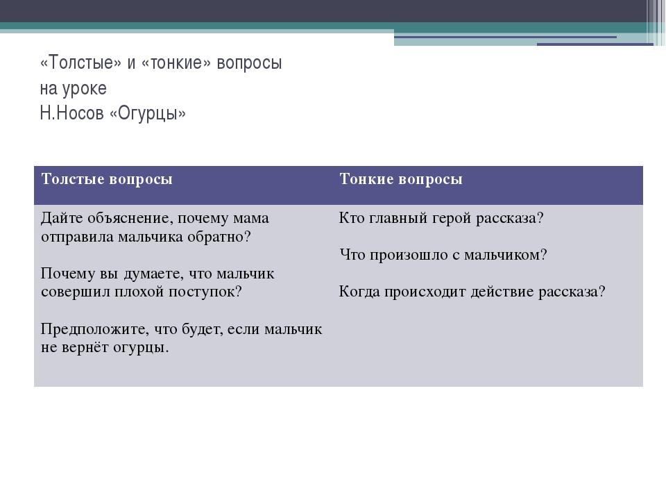 «Толстые» и «тонкие» вопросы на уроке Н.Носов «Огурцы» Толстые вопросы Тонки...