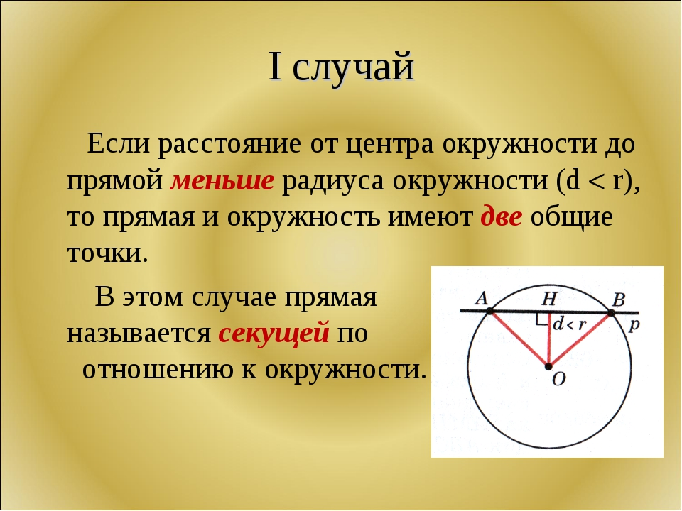 I случай Если расстояние от центра окружности до прямой меньше радиуса окружн...