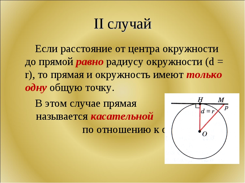 II случай Если расстояние от центра окружности до прямой равно радиусу окружн...