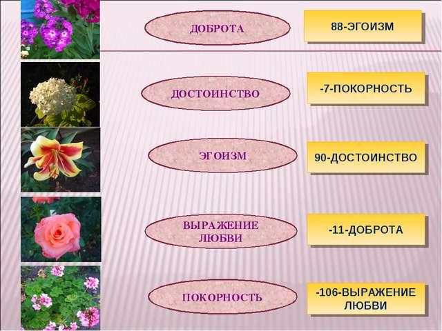 88-ЭГОИЗМ -7-ПОКОРНОСТЬ 90-ДОСТОИНСТВО -11-ДОБРОТА -106-ВЫРАЖЕНИЕ ЛЮБВИ ЭГОИЗ...