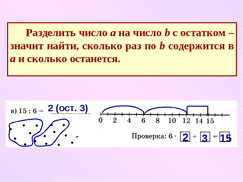 Разделить число а на число b с остатком – значит найти, сколько раз по b сод...