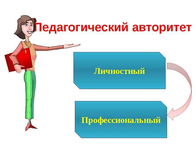 Педагогический авторитет Личностный Профессиональный