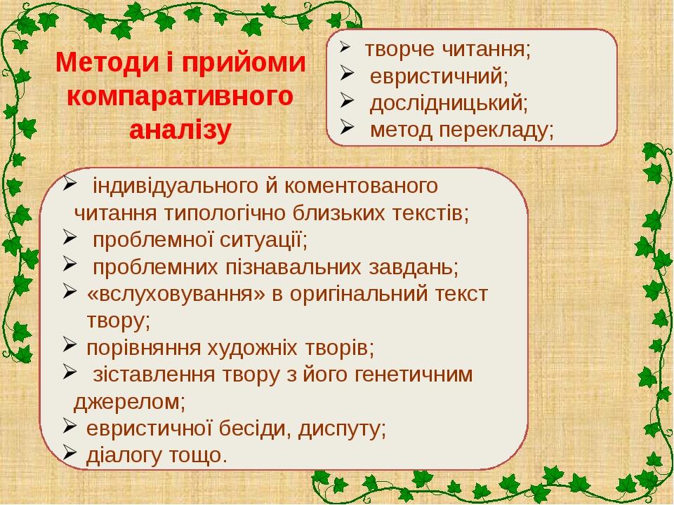 творче читання; евристичний; дослідницький; метод перекладу; індивідуального...