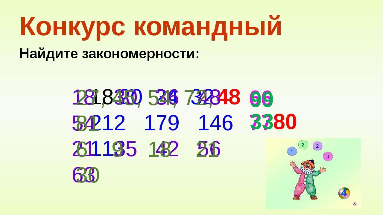 Конкурс командный Найдите закономерности: 20 24 32 212 179 146 113 48 80 18 3...