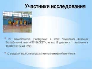 Участники исследования 29 баскетболистов, участвующих в играх Чемпионата Школ
