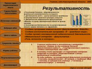 1.Позитивная динамика сформированности гражданской компетентности у учащихся.