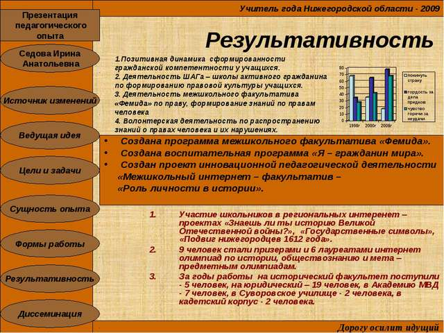 1.Позитивная динамика сформированности гражданской компетентности у учащихся....