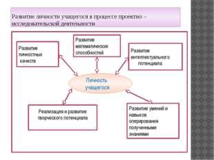 Развитие личности учащегося в процессе проектно – исследовательской деятельно
