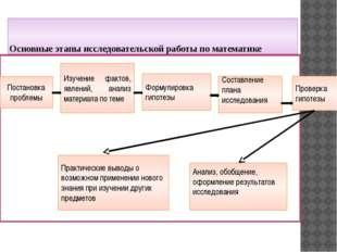 Основные этапы исследовательской работы по математике      Постановка пр