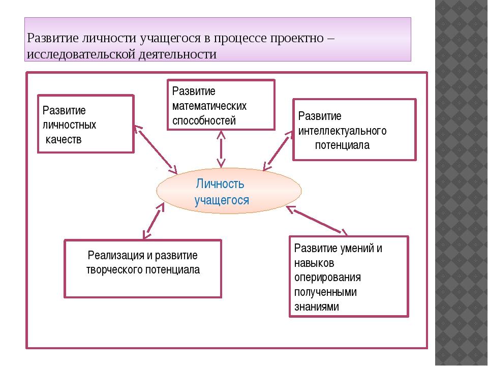 Развитие личности учащегося в процессе проектно – исследовательской деятельно...